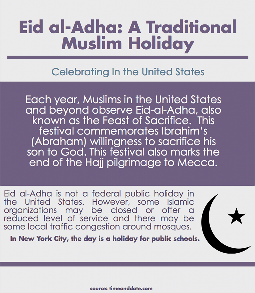 Chart_Eidal-Adha web