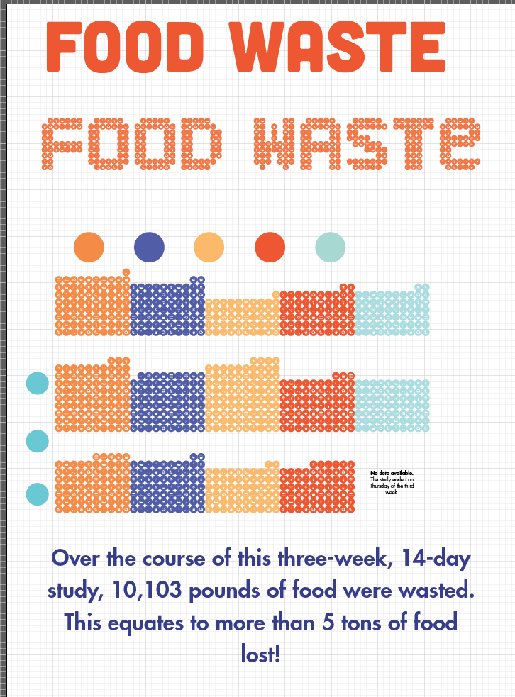 N_FoodWaste_Graphic_AmeliaLeon