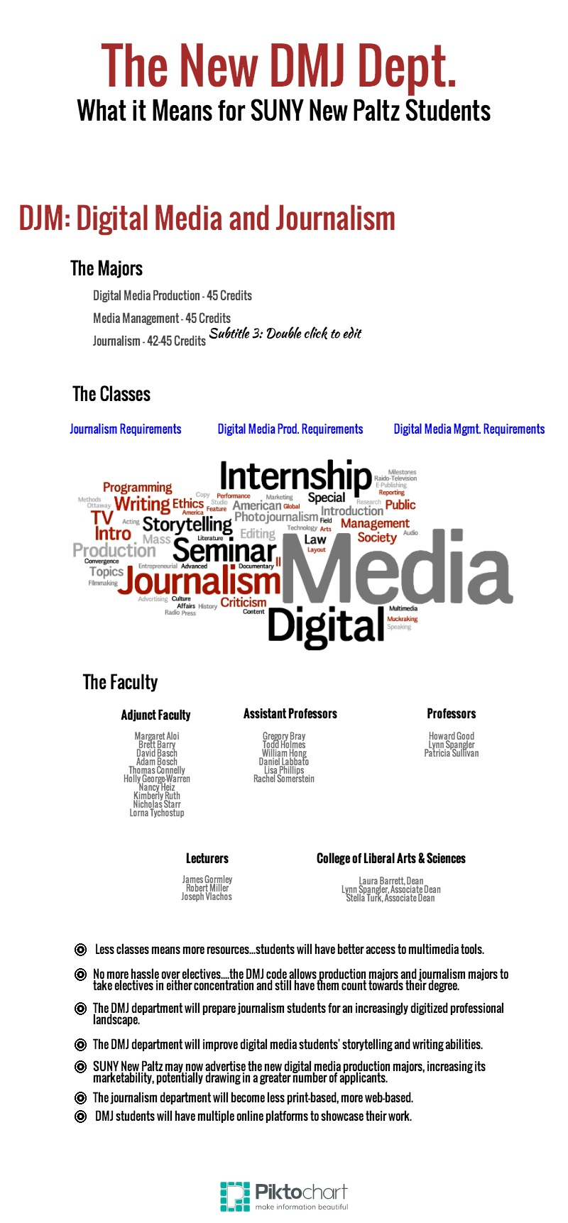 New Digital Media and Journalism Department